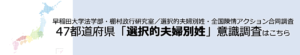 47都道府県調査への入り口